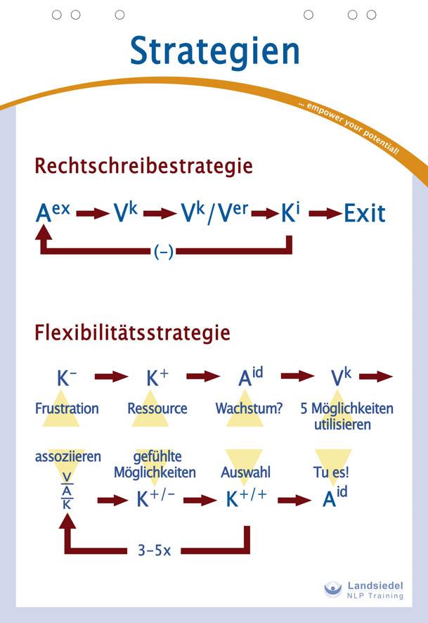NLP Strategien-Beispiele